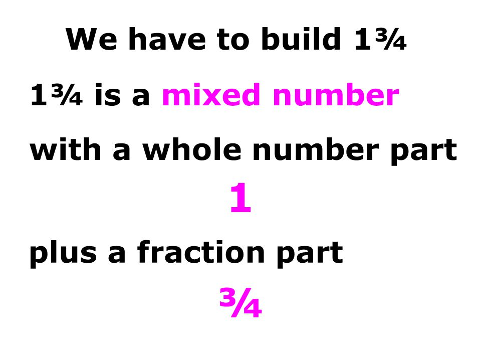 We have to build 1¾ 1¾ is a mixed number plus a fraction part ¾ with a whole number part 1
