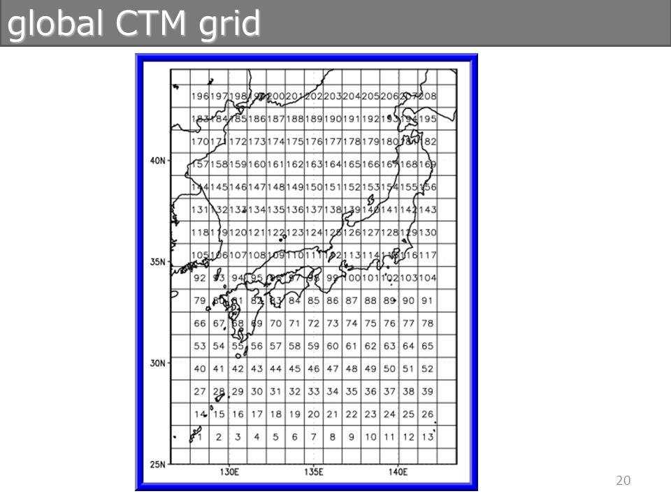 global CTM grid 20
