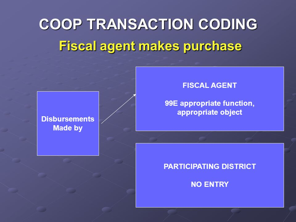 COOP TRANSACTION CODING Fiscal agent makes purchase Disbursements Made by FISCAL AGENT 99E appropriate function, appropriate object PARTICIPATING DISTRICT NO ENTRY