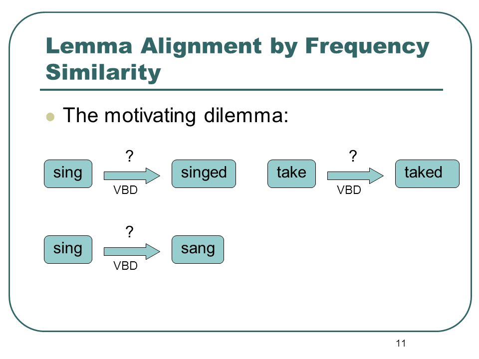11 Lemma Alignment by Frequency Similarity The motivating dilemma: singsinged VBD .