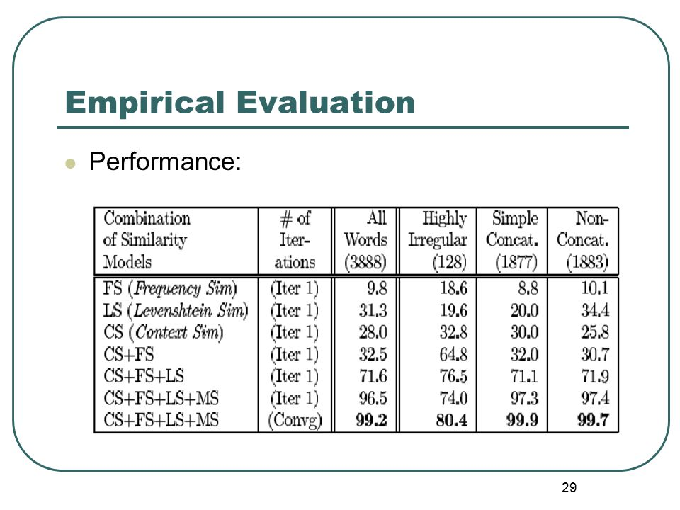 29 Empirical Evaluation Performance: