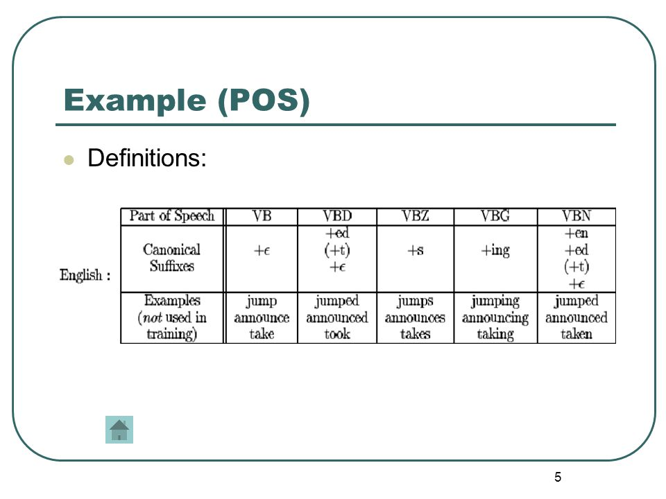 5 Example (POS) Definitions: