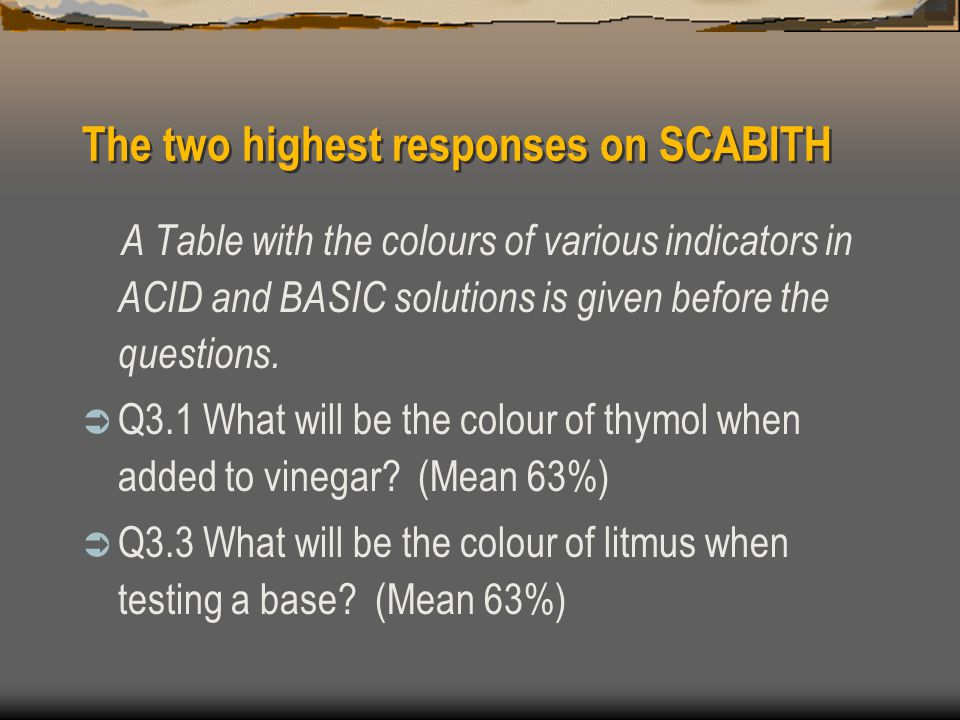 The two highest responses on SCABITH A Table with the colours of various indicators in ACID and BASIC solutions is given before the questions.