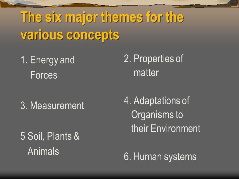 The six major themes for the various concepts 1. Energy and Forces 3.