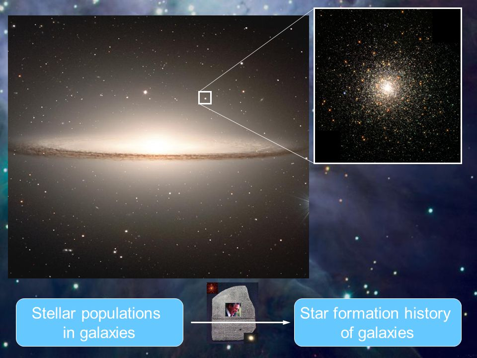Stellar populations in galaxies Star formation history of galaxies