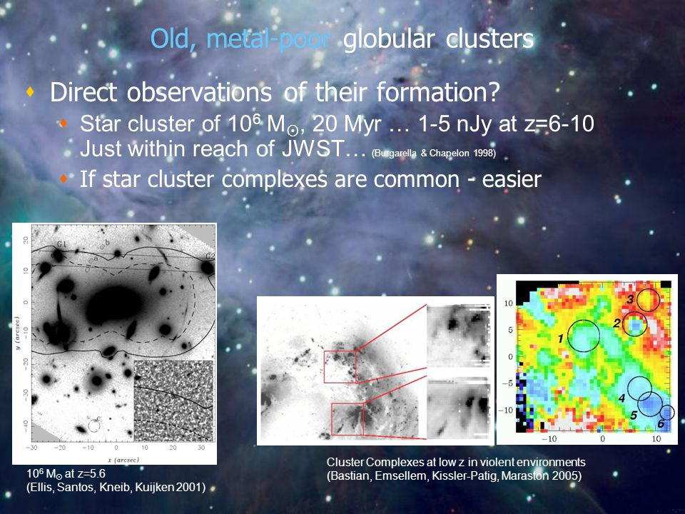 Old, metal-poor globular clusters  Direct observations of their formation?  Star cluster of 10 6 M , 20 Myr … 1-5 nJy at z=6-10 Just within reach o