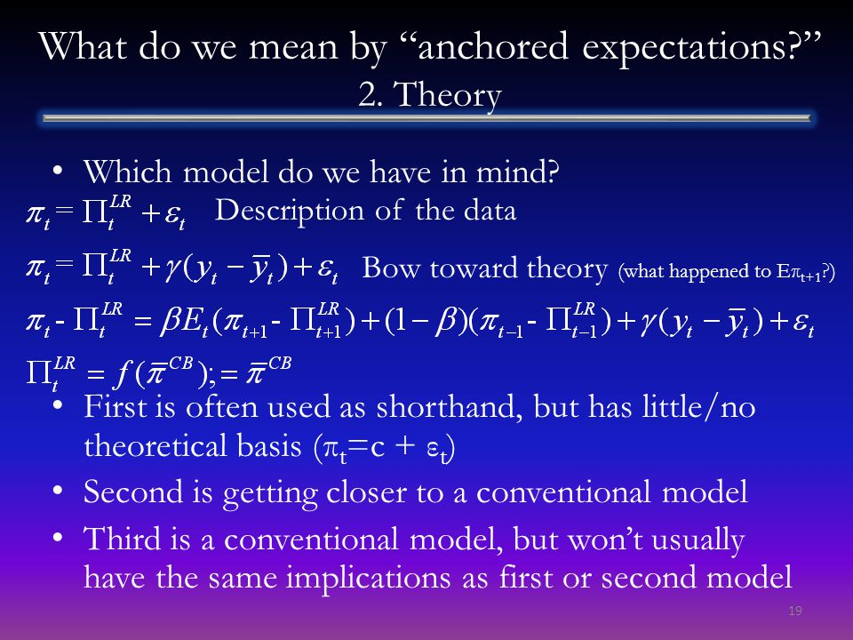 What do we mean by anchored expectations? 2. Theory Which model do we have in mind.