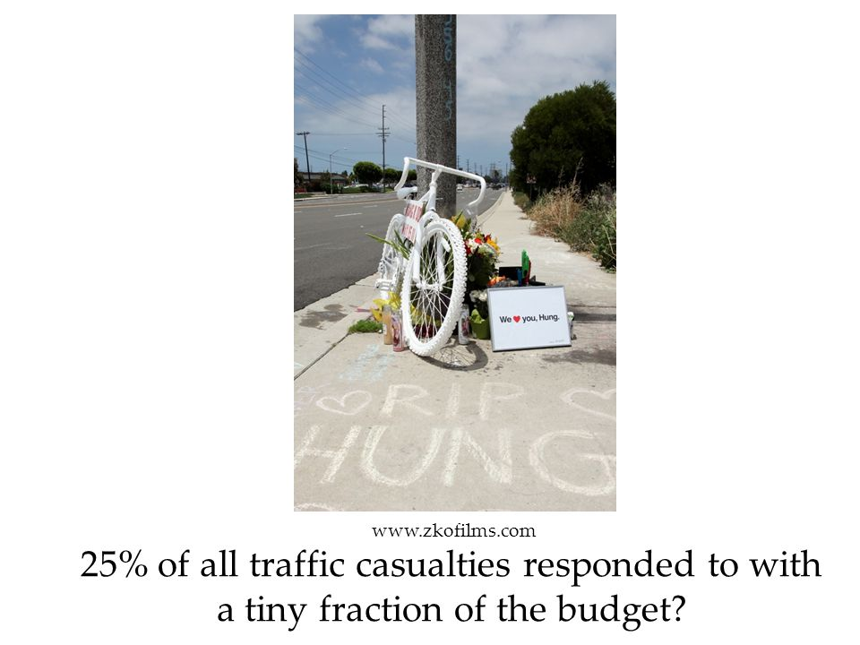 www.zkofilms.com 25% of all traffic casualties responded to with a tiny fraction of the budget