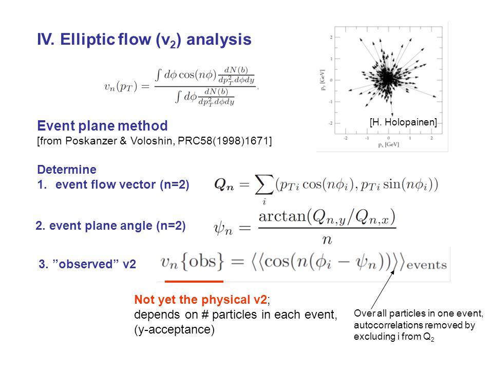 IV. Elliptic flow (v 2 ) analysis Event plane method [from Poskanzer & Voloshin, PRC58(1998)1671] Determine 1.event flow vector (n=2) 2. event plane a