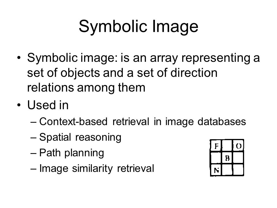 Symbolic Image Symbolic image: is an array representing a set of objects and a set of direction relations among them Used in –Context-based retrieval in image databases –Spatial reasoning –Path planning –Image similarity retrieval