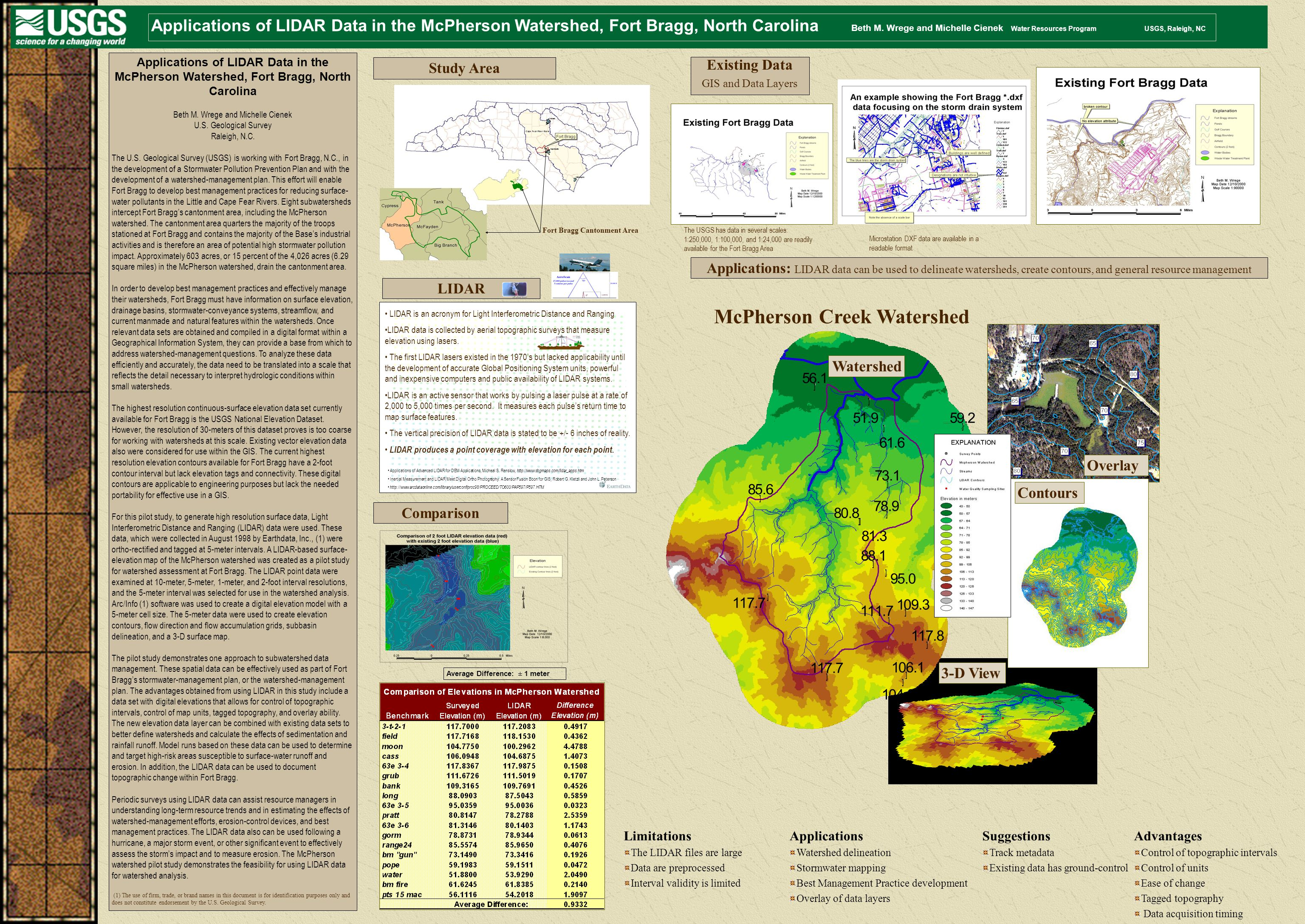 7.7 104.8 56.1 95.0 117.7 117.8 81.3 Applications of LIDAR Data in the McPherson Watershed, Fort Bragg, North Carolina Beth M. Wrege and Michelle Cien