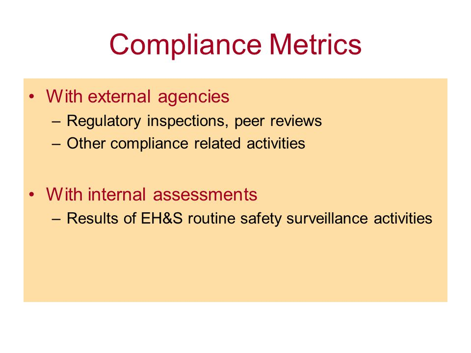 Compliance Metrics With external agencies –Regulatory inspections, peer reviews –Other compliance related activities With internal assessments –Result
