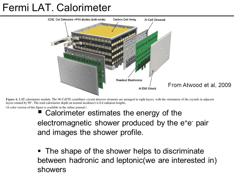 Fermi LAT. Calorimeter From Atwood et al, 2009  Calorimeter estimates the energy of the electromagnetic shower produced by the e + e - pair and image