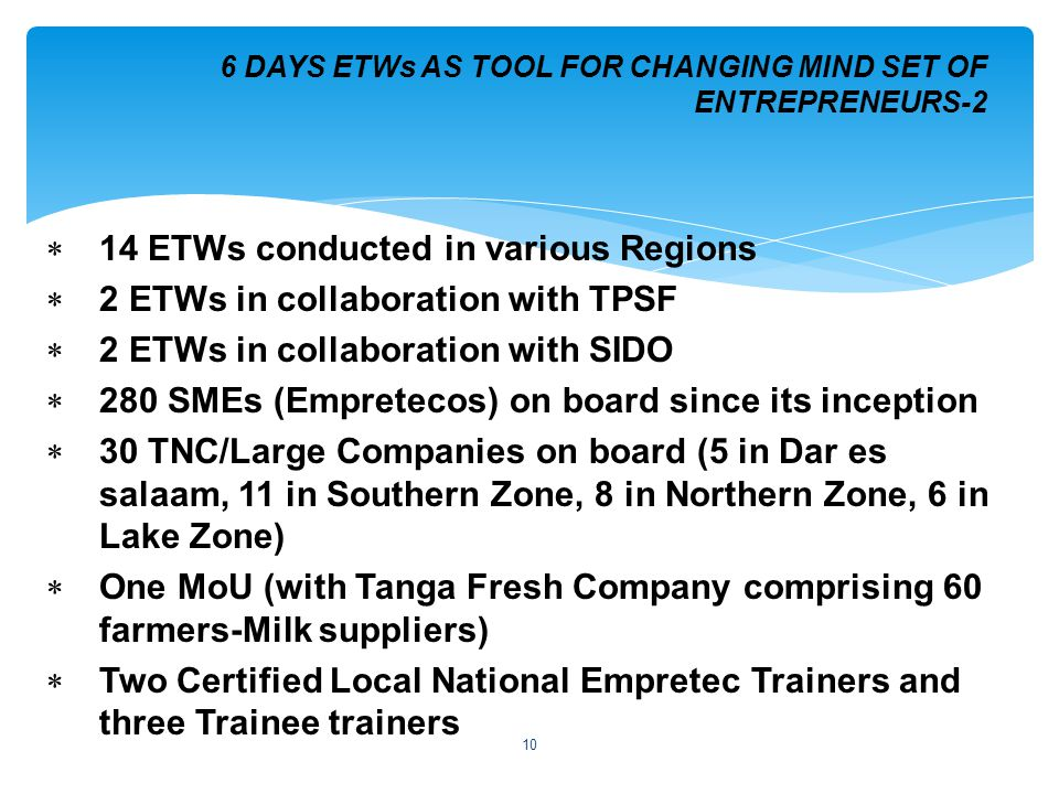  14 ETWs conducted in various Regions  2 ETWs in collaboration with TPSF  2 ETWs in collaboration with SIDO  280 SMEs (Empretecos) on board since its inception  30 TNC/Large Companies on board (5 in Dar es salaam, 11 in Southern Zone, 8 in Northern Zone, 6 in Lake Zone)  One MoU (with Tanga Fresh Company comprising 60 farmers-Milk suppliers)  Two Certified Local National Empretec Trainers and three Trainee trainers 6 DAYS ETWs AS TOOL FOR CHANGING MIND SET OF ENTREPRENEURS-2 10