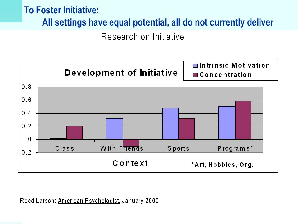 © 2006 To Foster Initiative: All settings have equal potential, all do not currently deliver