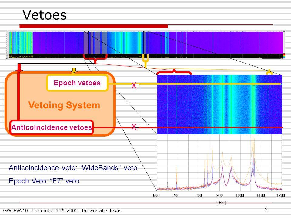 5 Vetoes 600 700 800 900 1000 1100 1200 [ Hz ] Anticoincidence vetoes X Epoch vetoes X Vetoing System Anticoincidence veto: WideBands veto Epoch Veto: F7 veto GWDAW10 - December 14 th, 2005 - Brownsville, Texas