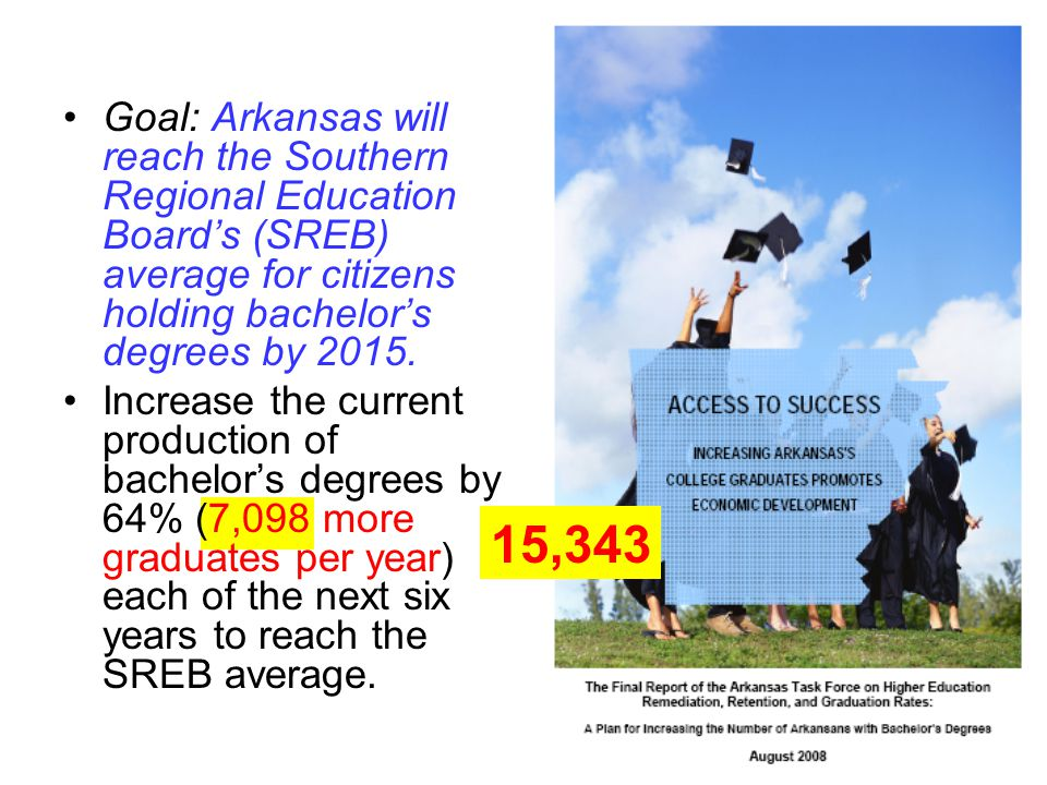 Goal: Arkansas will reach the Southern Regional Education Board's (SREB) average for citizens holding bachelor's degrees by 2015.