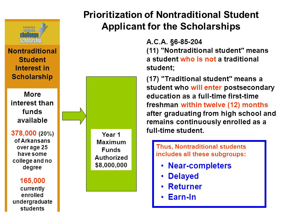 Nontraditional Student Interest in Scholarship More interest than funds available 378,000 (20%) of Arkansans over age 25 have some college and no degree 165,000 currently enrolled undergraduate students Year 1 Maximum Funds Authorized $8,000,000 Prioritization of Nontraditional Student Applicant for the Scholarships Near-completers Delayed Returner Earn-In A.C.A.
