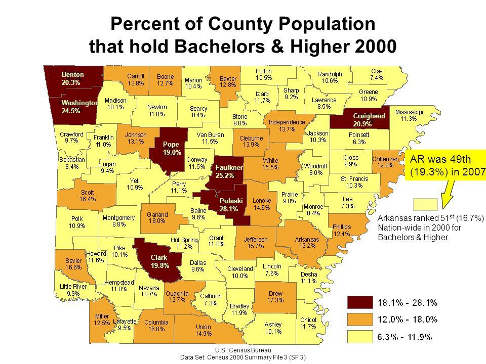 Percent of County Population (Associate Degree Holder) 2000 U.S.