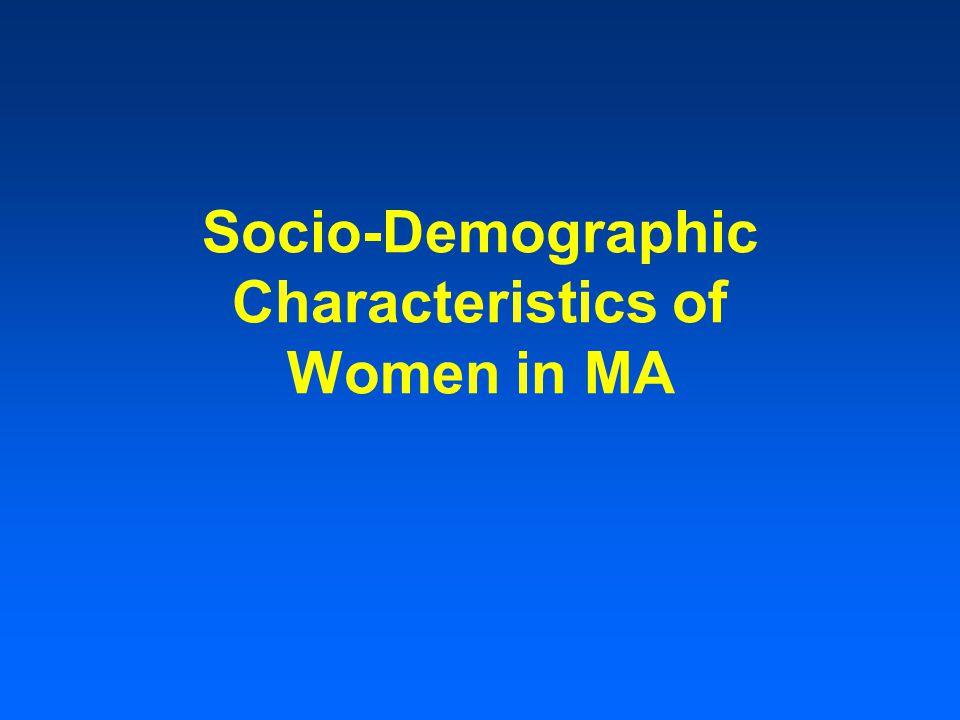Socio-Demographic Characteristics of Women in MA