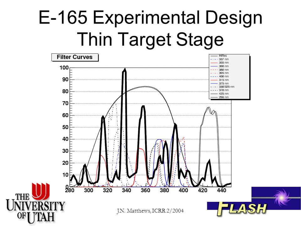 J.N. Matthews, ICRR 2/2004 E-165 Experimental Design Thin Target Stage