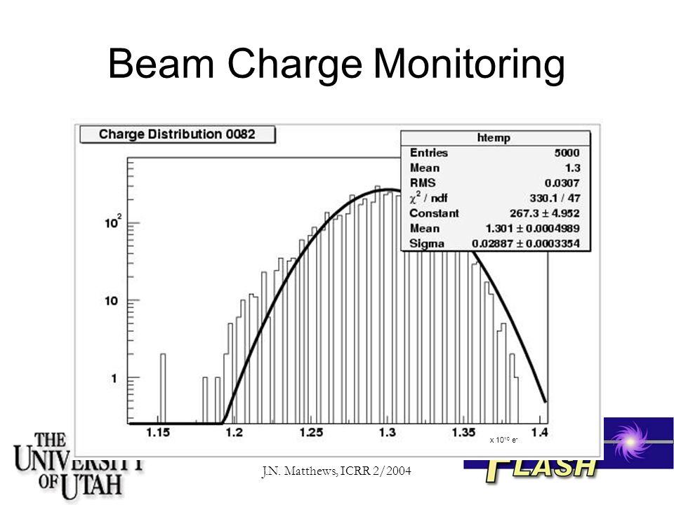J.N. Matthews, ICRR 2/2004 Beam Charge Monitoring x 10 10 e -