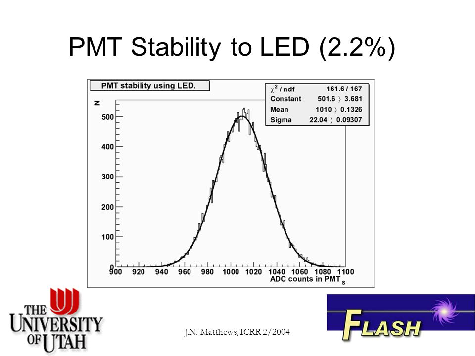 J.N. Matthews, ICRR 2/2004 PMT Stability to LED (2.2%)