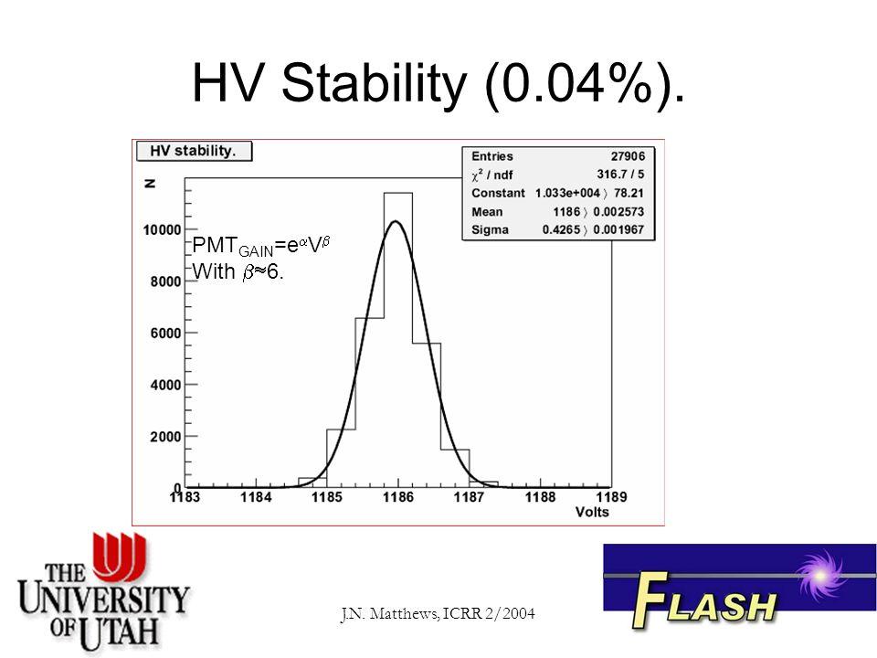J.N. Matthews, ICRR 2/2004 HV Stability (0.04%). PMT GAIN =e  V  With  6.