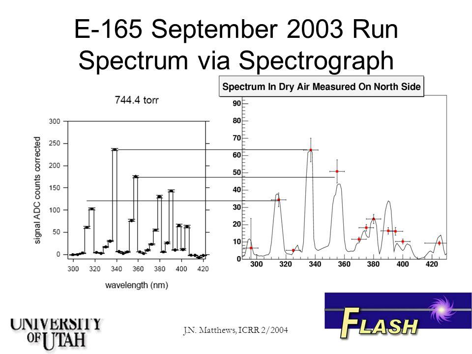 J.N. Matthews, ICRR 2/2004 E-165 September 2003 Run Spectrum via Spectrograph