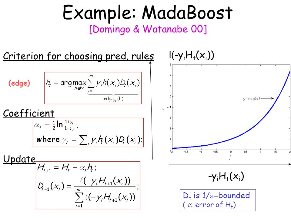 Example: MadaBoost [Domingo & Watanabe 00] -y i H t (x i ) D t is 1/  bounded (  : error of H t ) Criterion for choosing pred.