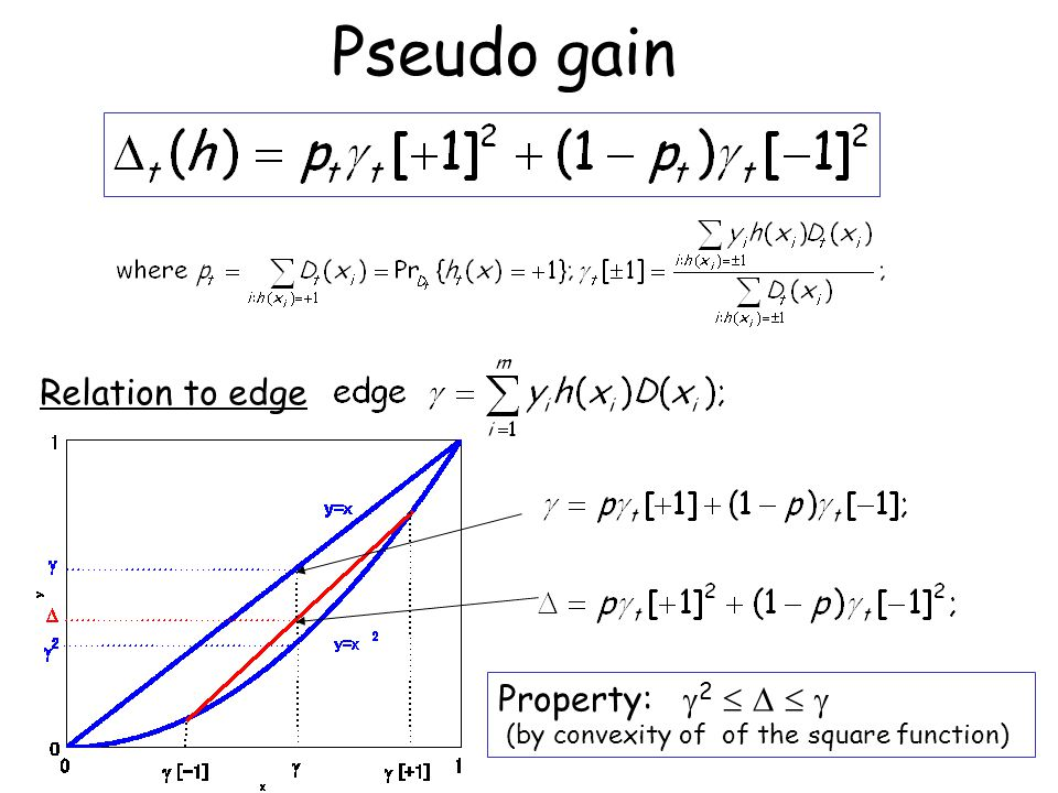 Pseudo gain Relation to edge Property:  2     (by convexity of of the square function)