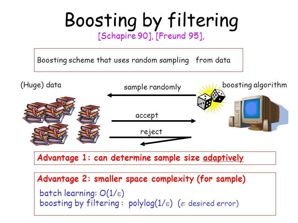 Boosting by filtering [Schapire 90], [Freund 95], Advantage 2: smaller space complexity (for sample) accept reject Boosting scheme that uses random sa