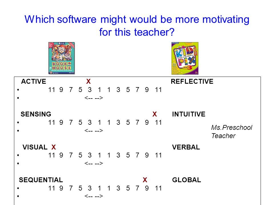 Which software might would be more motivating for this teacher? ACTIVE X REFLECTIVE 11 9 7 5 3 1 1 3 5 7 9 11 SENSING X INTUITIVE 11 9 7 5 3 1 1 3 5 7