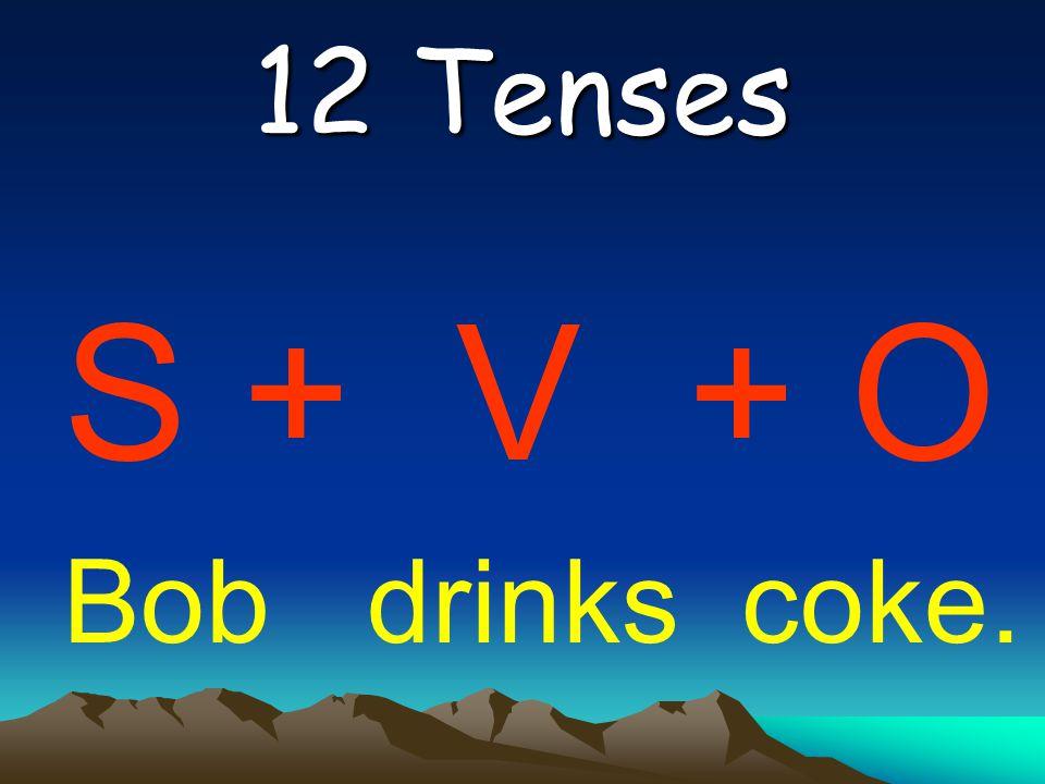 12 Tenses 1. Pre Sim 2.Pre Con 3.Pre Per 4.Pre Per Con 5.