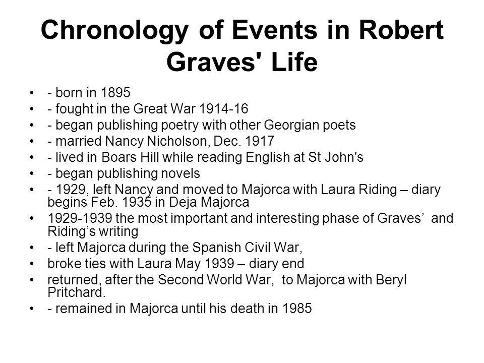 Deja 1935 Gelat (with Robert's dog Solomon), Gordon Glover, Laura Riding, Honour Wyatt, Mary Phillips, Karl Goldschmidt, Robert Graves
