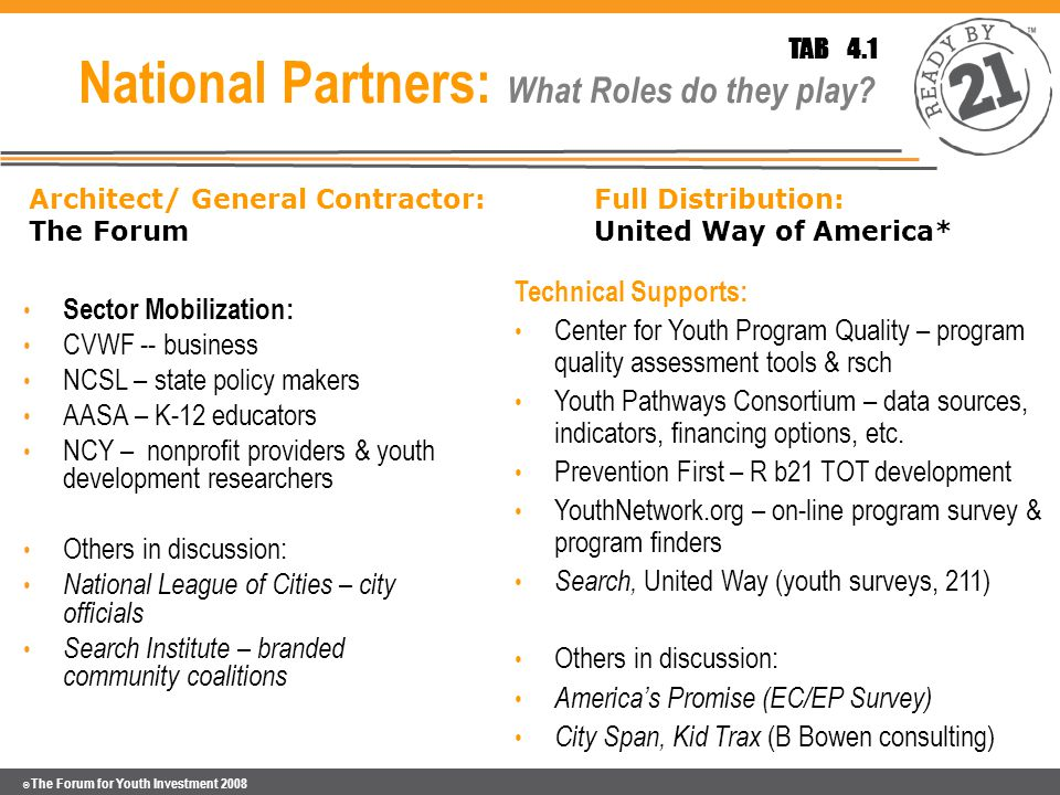 © The Forum for Youth Investment 2008 National Partners: What Roles do they play.