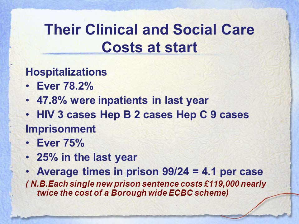 Their Clinical and Social Care Costs at start Hospitalizations Ever 78.2% 47.8% were inpatients in last year HIV 3 cases Hep B 2 cases Hep C 9 cases I