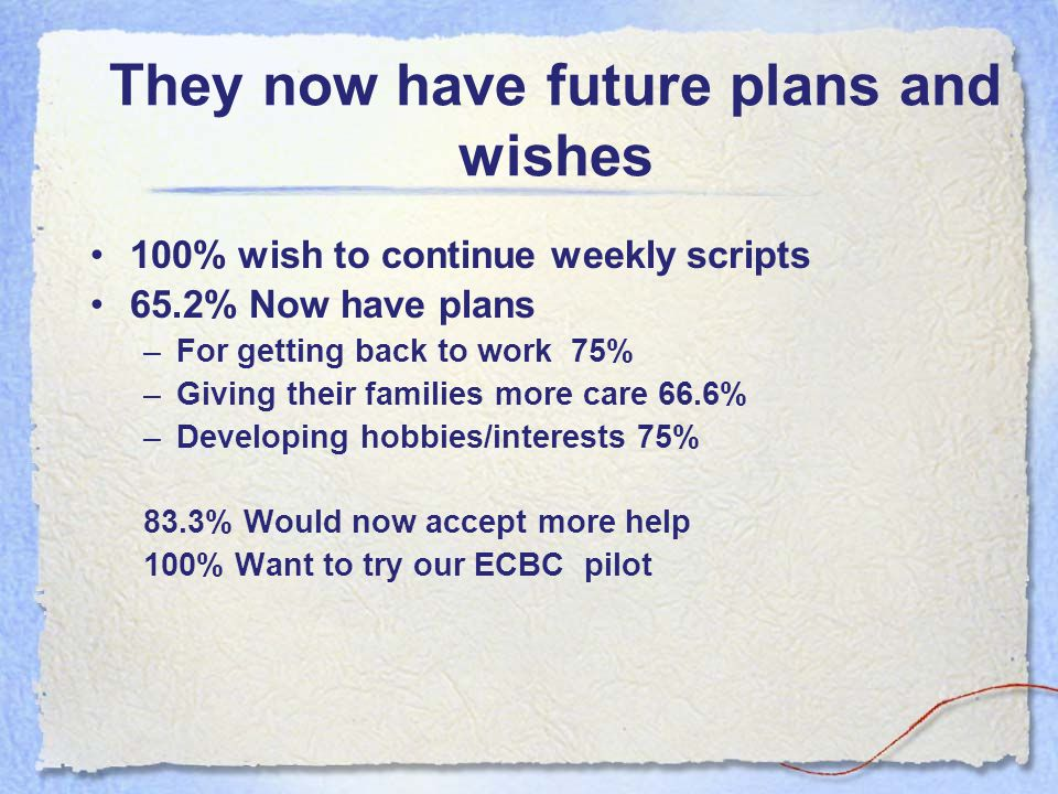 They now have future plans and wishes 100% wish to continue weekly scripts 65.2% Now have plans –For getting back to work 75% –Giving their families more care 66.6% –Developing hobbies/interests 75% 83.3% Would now accept more help 100% Want to try our ECBC pilot