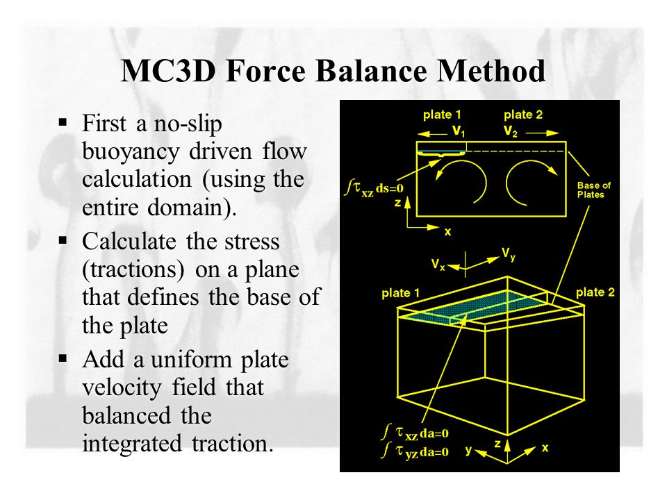MC3D Force Balance Method  First a no-slip buoyancy driven flow calculation (using the entire domain).