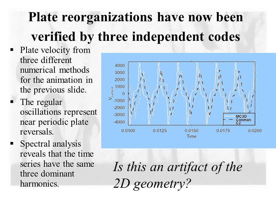 Plate reorganizations have now been verified by three independent codes  Plate velocity from three different numerical methods for the animation in the previous slide.