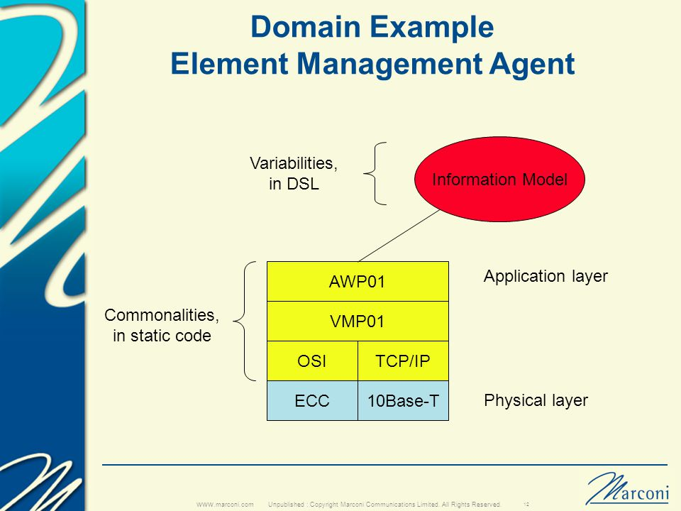Unpublished : Copyright Marconi Communications Limited. All Rights Reserved. www.marconi.com 12 Domain Example Element Management Agent VMP01 OSI ECC