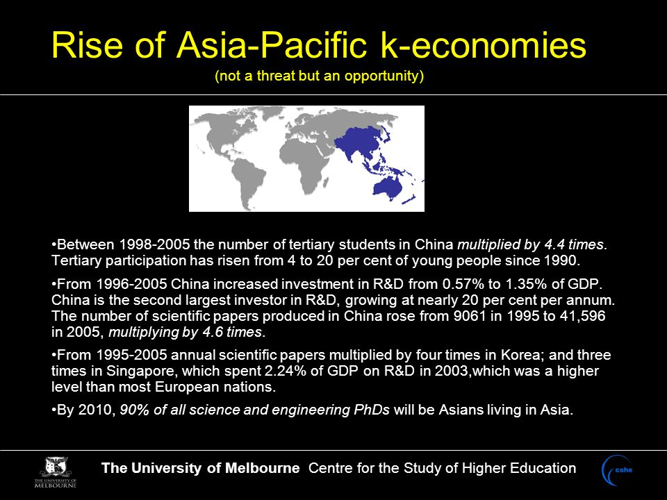 The University of Melbourne Centre for the Study of Higher Education Rise of Asia-Pacific k-economies (not a threat but an opportunity) Between 1998-2005 the number of tertiary students in China multiplied by 4.4 times.