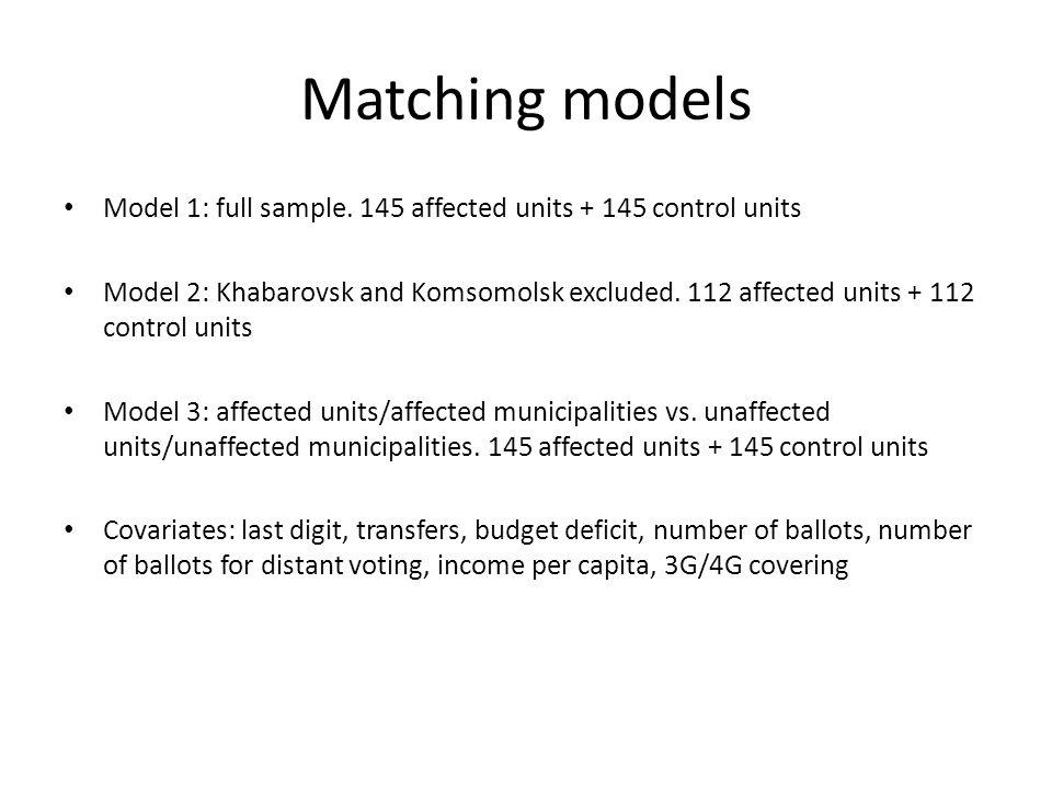 Matching models Model 1: full sample.