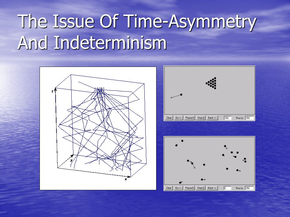 The Issue Of Time-Asymmetry And Indeterminism