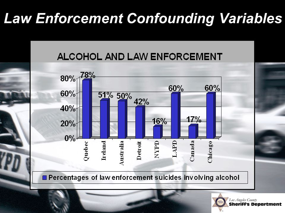 Law Enforcement Confounding Variables