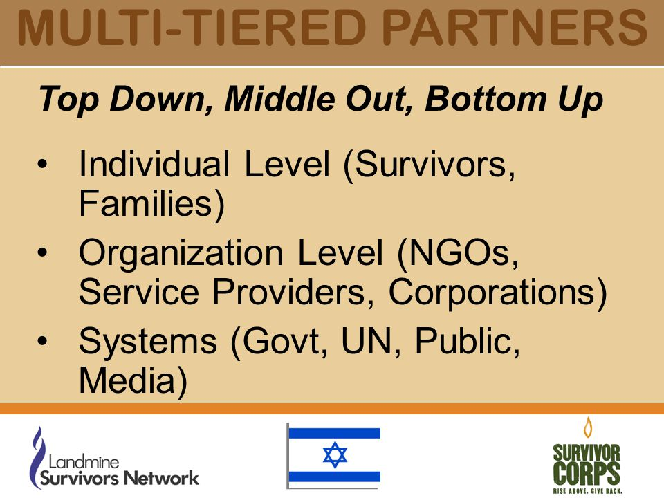 MULTI-TIERED PARTNERS Top Down, Middle Out, Bottom Up Individual Level (Survivors, Families) Organization Level (NGOs, Service Providers, Corporations) Systems (Govt, UN, Public, Media)
