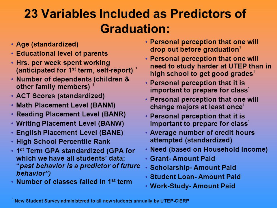 23 Variables Included as Predictors of Graduation: Age (standardized) Educational level of parents Hrs. per week spent working (anticipated for 1 st t