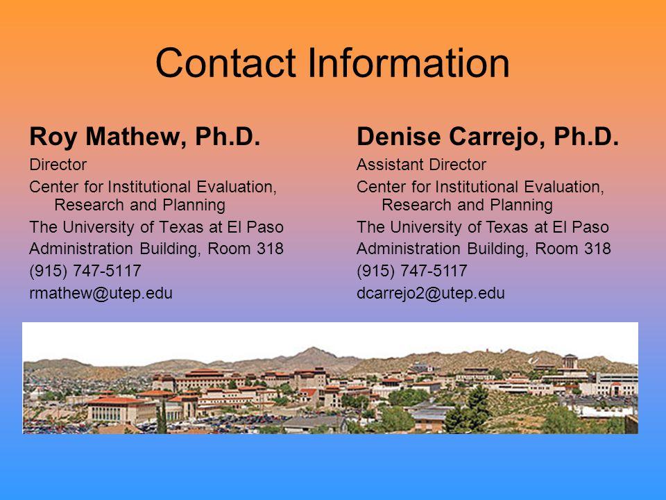 Contact Information Roy Mathew, Ph.D.