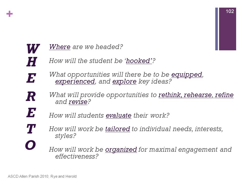 + Where are we headed.How will the student be 'hooked'.