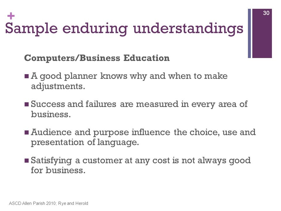 + Sample enduring understandings Computers/Business Education A good planner knows why and when to make adjustments.
